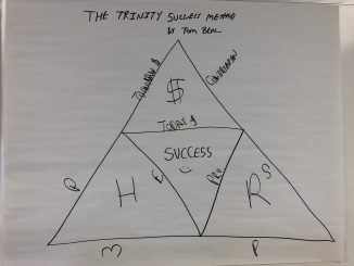 Trinity Success Method by Tom Beal