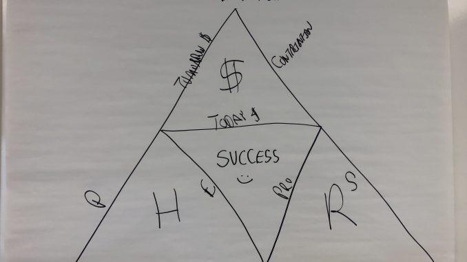 Trinity Success Method by Tom Beal